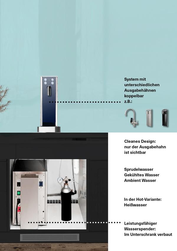 BluSoda Hot 45 Wasserspender